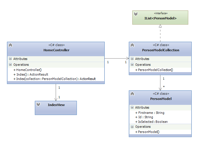 Collection_and_checkbox_binding_1